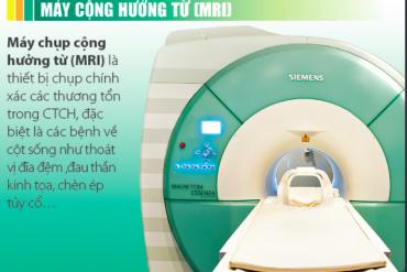 MÁY CỘNG HƯỞNG TỪ (MRI)